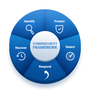 cyber security 14 300x300 - cyber-security-14